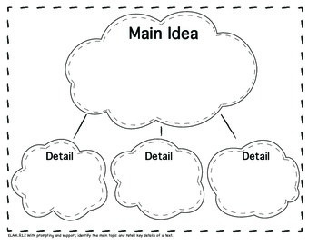 Common Core Graphic Organizers {Kindergarten Edition} by