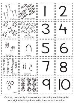 Kindergarten Maths Worksheets (1-10) Using Aboriginal Art