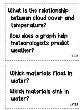 Kindergarten NC Science Essential Questions and Focus Wall