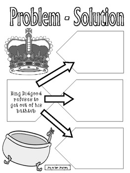 King Bidgoods In The Bathtub Activity Packet TpT