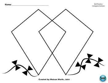 Kite-Themed Compare/Contrast Venn Diagram by Watson Works