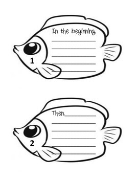 Kumak's Fish Sequencing Activity with Printable Fish by