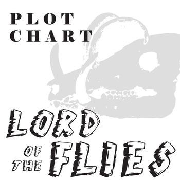 LORD OF THE FLIES Plot Chart Organizer Diagram Arc
