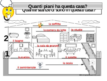 La Casa Italiana  The House Italian Vocabulary by Mama Gonzo  TpT
