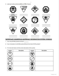 Lab Safety - PowerPoint Worksheet {Editable} by Tangstar ...