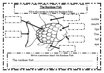 Rainbow Fish: Label and write a sentence based on scenes