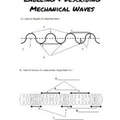 Mechanical Wave Diagram 1986 Ez Go Gas Golf Cart Wiring Waves Exploration Hs Ps4 1 By Mr Fry S Physical Science