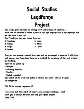 Landform project ideas Middle School t Project ideas