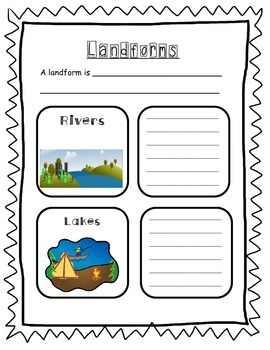 Landforms Graphic Organizer By Mrsinn