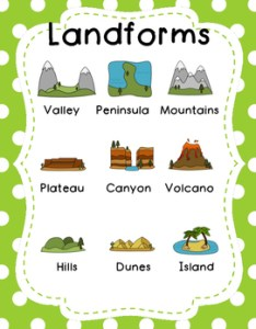 Landforms and bodies of water anchor charts also by twinninginfirst tpt rh teacherspayteachers