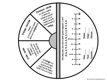 Landmark (Mean, Median, Mode & Range) Interactive Notes