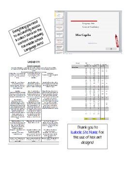 Middle School Language Arts Content Vocabulary Mega
