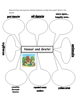 Language Arts Reading and Writing Fairy Tale Unit: Hansel