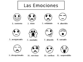 Las Emociones Emojis Vocabulary Word Wall