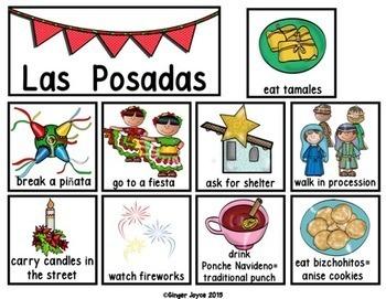 Las Posadas Christmas CompareContrast Picture Sort TpT