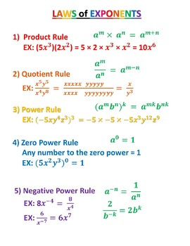 law of exponents poster worksheets