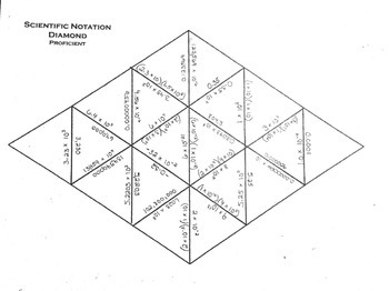 Laws of Exponents/Scientific Notation Tarsia Puzzle