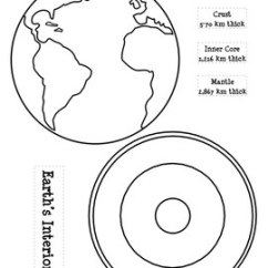 Structure Of The Earth Diagram To Label 98 Mustang Gt Radio Wiring Layers Earth's Interior By Mighty In Middle School | Tpt