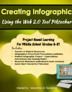 Learning to create infographics using piktochart internet research project also rh teacherspayteachers