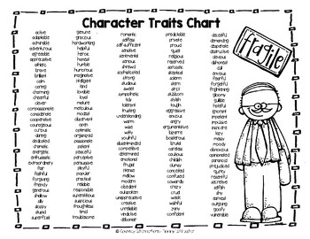 Literature Study Guide: Character Analysis Using Letters