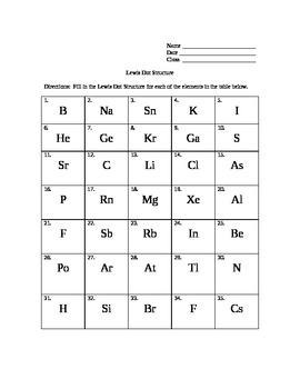 electron dot diagram worksheet middle school micro usb charger cable wiring lewis structure mini lesson and by candace kizer tpt