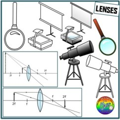 Light Ray Diagram Worksheets Wiring For A 4 Way Switch Saima Soomro Clipart (reflection, Curve Mirrors, Refraction, Lenses) By The Cher Room