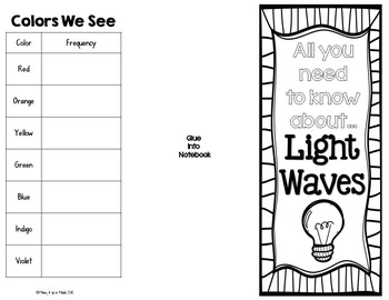 Light Waves Interactive Notebook Brochure by Mixing it up