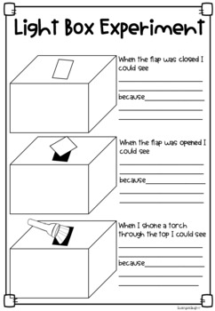 Light and Sound Mini Book and Worksheets by Lauren