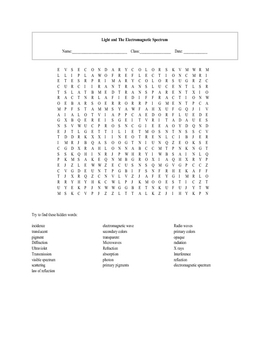 Light and the Electromagnetic Spectrum Word Search Puzzle