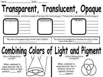 Science 8 Electromagnetic Spectrum Worksheet Asnwer Sheet