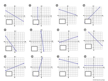 Graphing Linear Equations from Point-Slope Form Matching