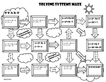 Linear/Quadratic System of Equations Maze by Karen