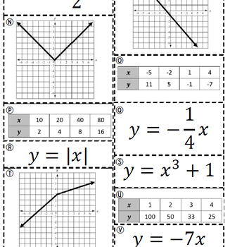 Linear and Nonlinear Functions Card Sort Activity by The