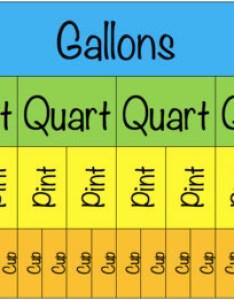 also liquid conversion chart measurement by north dakota teaching tpt rh teacherspayteachers