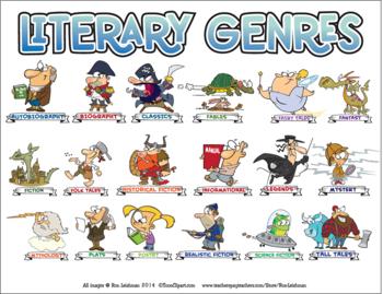 literary genres cartoon clipart