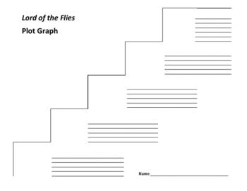 lord of the flies plot diagram traxxas e maxx parts graph william golding tpt