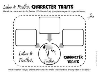 Lotus & Feather Differentiated Reading Lessons