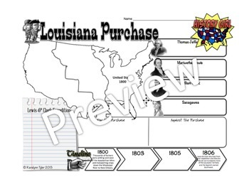 Louisiana Purchase PowerPoint and Infographic by History