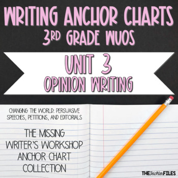 Lucy Calkins Writing Workshop Anchor Charts 3rd Grade WUOS