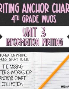Lucy calkins writing workshop anchor charts th grade wuos unit information also rh teacherspayteachers