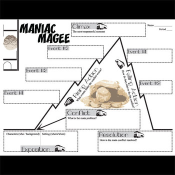 plot diagram of a graphic novel iron atom maniac magee chart organizer arc (by spinelli) - freytag's pyramid