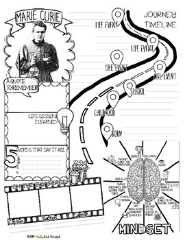 MARIE CURIE, WOMEN'S HISTORY, BIOGRAPHY, TIMELINE
