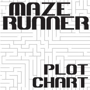 THE MAZE RUNNER Plot Chart Organizer Diagram Arc (Dashner
