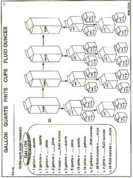 MEASUREMENT: GALLONS-QUARTS-PINTS-CUPS-FLUID OUNCES