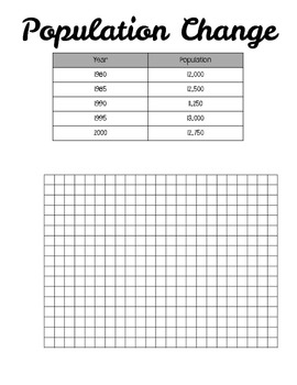 MORE Line Graph Practice Worksheets by Smith Science and