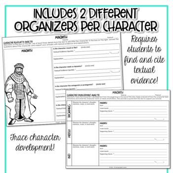 Macbeth Character Analysis Graphic Organizers (William