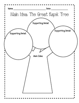 Main Idea: Activities to Build Reading Comprehension by