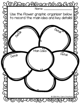 Main Idea Spring Flowers Activity Pack by Mrs Cain's