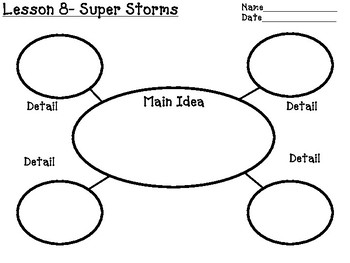 Main Idea and Details Graphic Organizer, Lesson 8 Journey