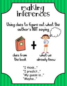 Making inferences anchor chart also by amanda durski tpt rh teacherspayteachers